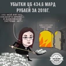 В начале мая ЦБ заявил, что получил убытки 434,6 млрд рублей за 2018г.